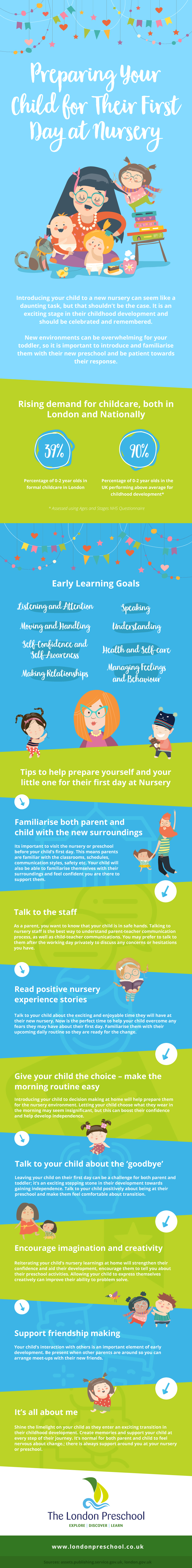 London Preschool & Nursery